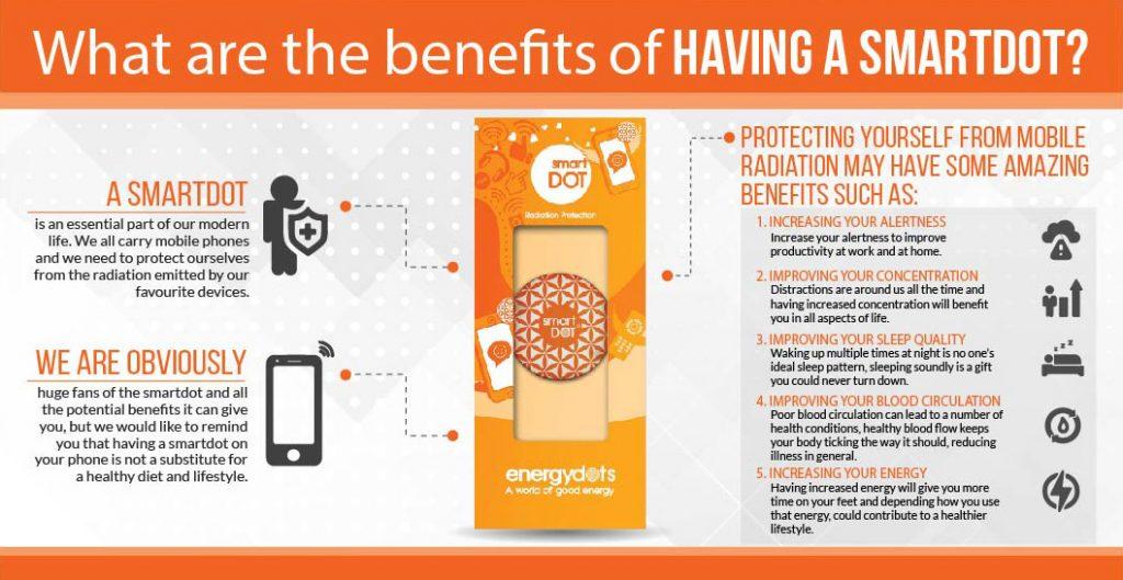 Benefits of SmartDot