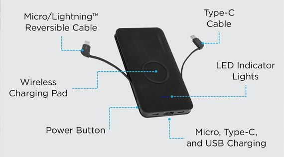 Chargehubgo+ Technical Specifications