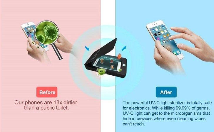 SmartSanitizer Pro Review: Main Features
